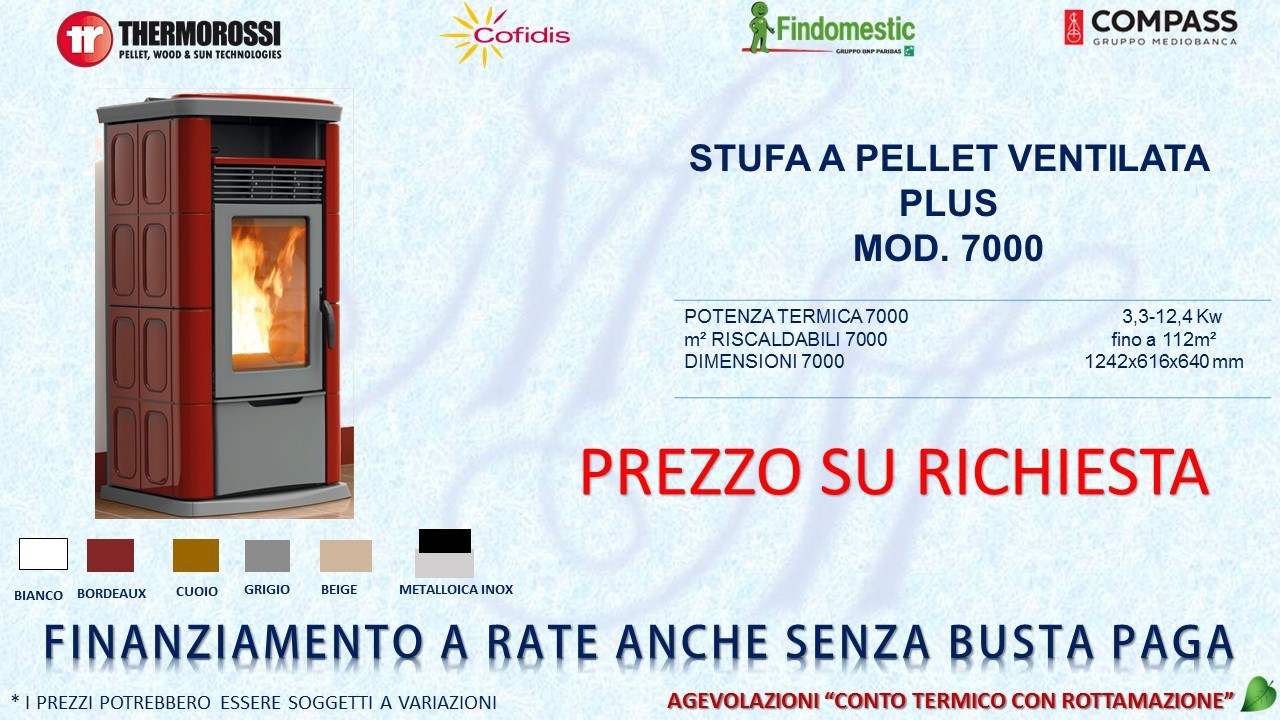Stufe A Pellet Canalizzate Thermorossi. Best Termostufa A Pellet ...
